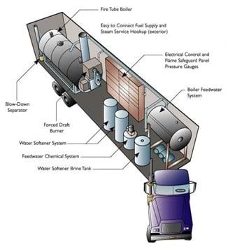 mobile_boilers_tri (2)-3